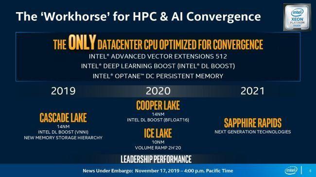 Intel пообещала начать поставки 10-нм процессоров Alder Lake во второй половине следующего года
